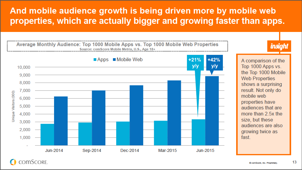Is the mobile web better for discovery than the app store?
