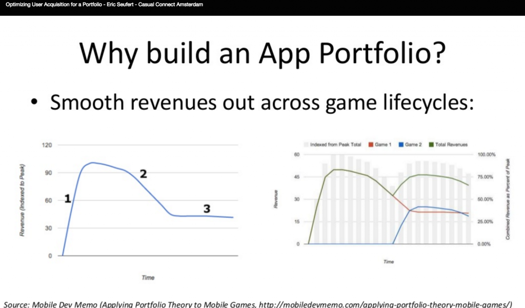 revenue_smoothing_app_portfolio